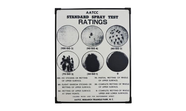 Standard Materials